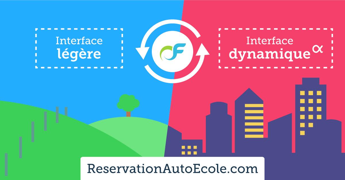 Interface légère/interface dynamique, pictos «alpha» et «N»