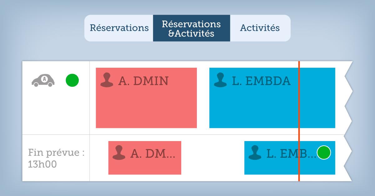 Affichage des activités sur le planning de réservation dynamique